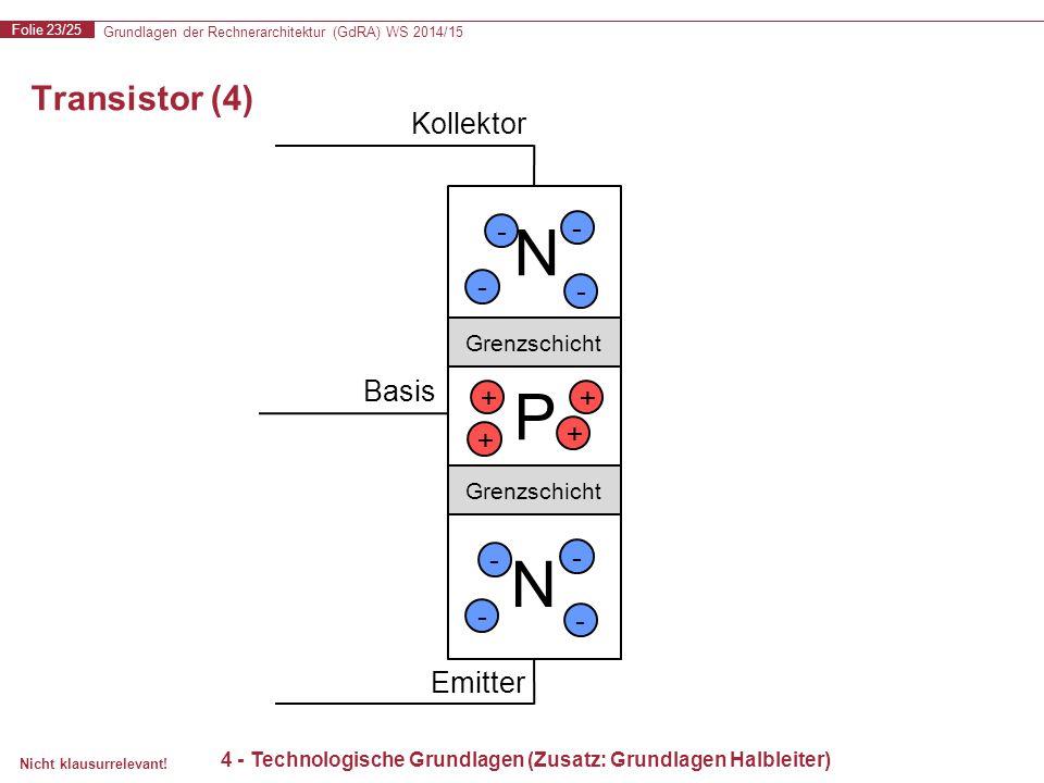 Grundlagen der Rechnerarchitektur (GdRA) WS 2014/15 Folie 23/25 Nicht klausurrelevant! P N Transistor (4) 4 - Technologische Grundlagen (Zusatz: Grund