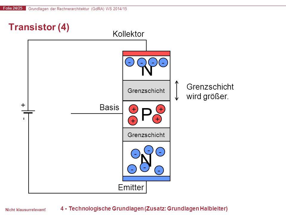 Grundlagen der Rechnerarchitektur (GdRA) WS 2014/15 Folie 24/25 Nicht klausurrelevant! N P N Transistor (4) 4 - Technologische Grundlagen (Zusatz: Gru