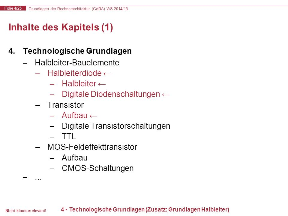 Grundlagen der Rechnerarchitektur (GdRA) WS 2014/15 Folie 4/25 Nicht klausurrelevant! 4 - Technologische Grundlagen (Zusatz: Grundlagen Halbleiter) In