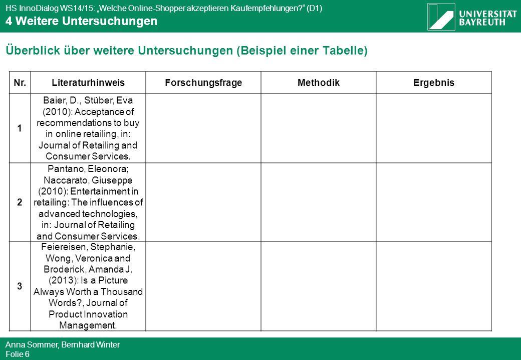 """HS InnoDialog WS14/15: """"Welche Online-Shopper akzeptieren Kaufempfehlungen?"""" (D1) Anna Sommer, Bernhard Winter Folie 6 4 Weitere Untersuchungen Überbl"""