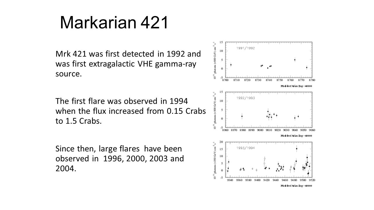 Markarian 421 Mrk 421 was first detected in 1992 and was first extragalactic VHE gamma-ray source.