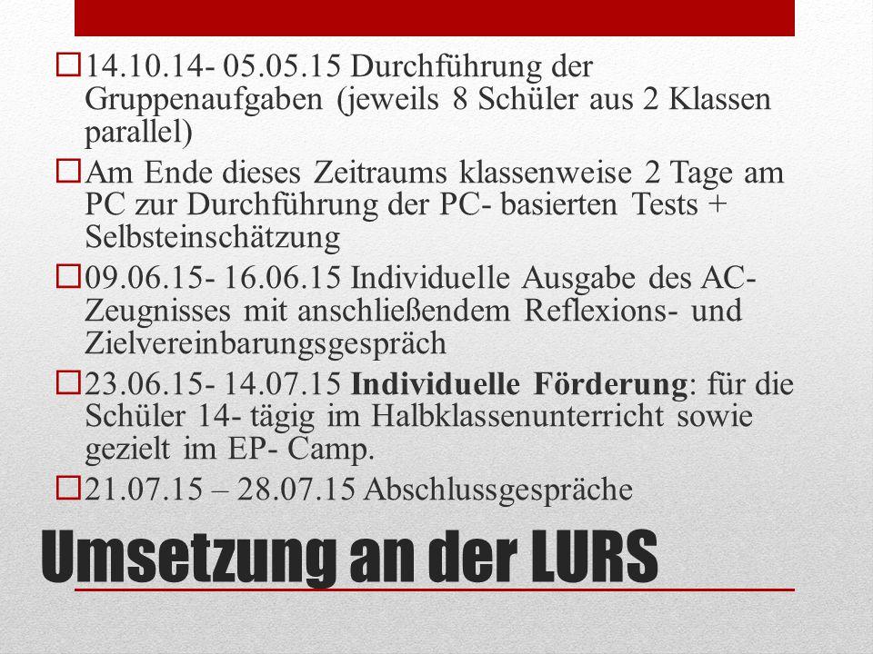 Umsetzung an der LURS  14.10.14- 05.05.15 Durchführung der Gruppenaufgaben (jeweils 8 Schüler aus 2 Klassen parallel)  Am Ende dieses Zeitraums klas