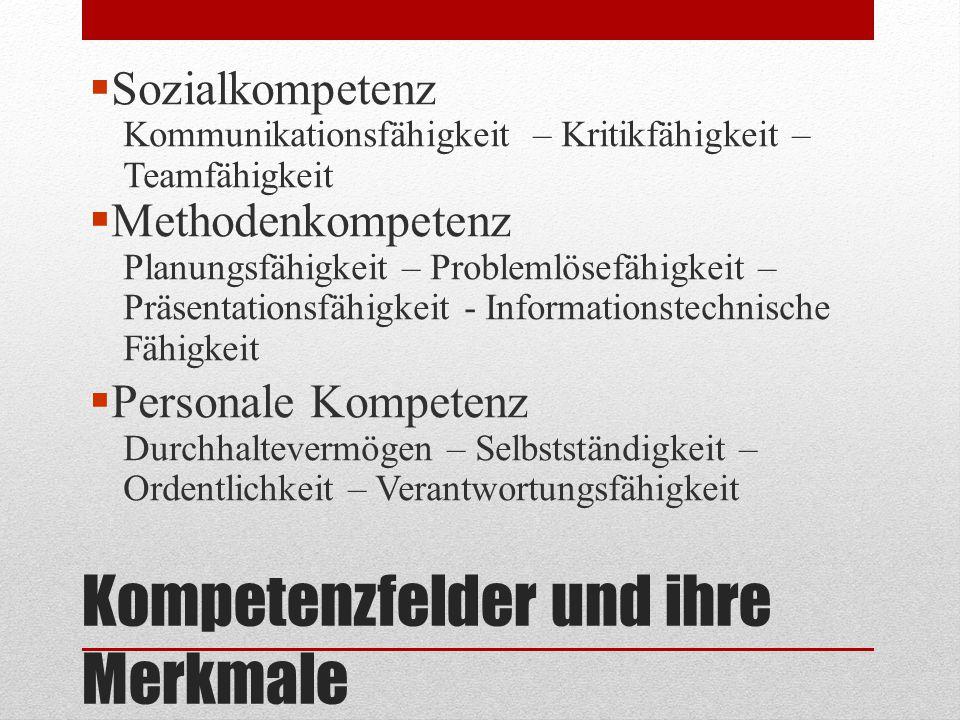 Kompetenzfelder und ihre Merkmale  Sozialkompetenz Kommunikationsfähigkeit – Kritikfähigkeit – Teamfähigkeit  Methodenkompetenz Planungsfähigkeit –