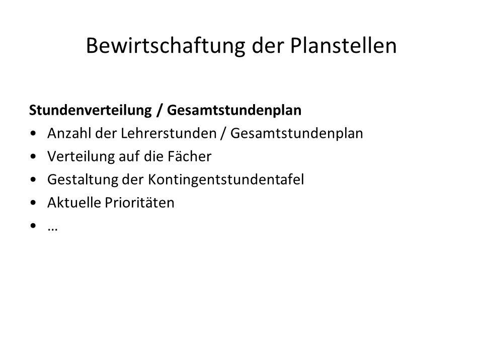 Bewirtschaftung der Planstellen Stundenverteilung / Gesamtstundenplan Anzahl der Lehrerstunden / Gesamtstundenplan Verteilung auf die Fächer Gestaltun