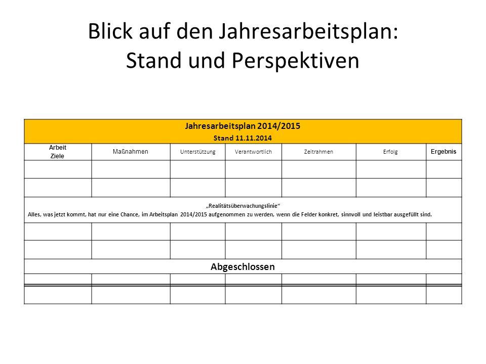 Blick auf den Jahresarbeitsplan: Stand und Perspektiven Jahresarbeitsplan 2014/2015 Stand 11.11.2014 Arbeit Ziele Maßnahmen UnterstützungVerantwortlic
