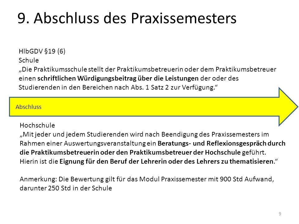 Forschung MentorInnen: Auf- wandsentschädigung Praxissemester im 3.
