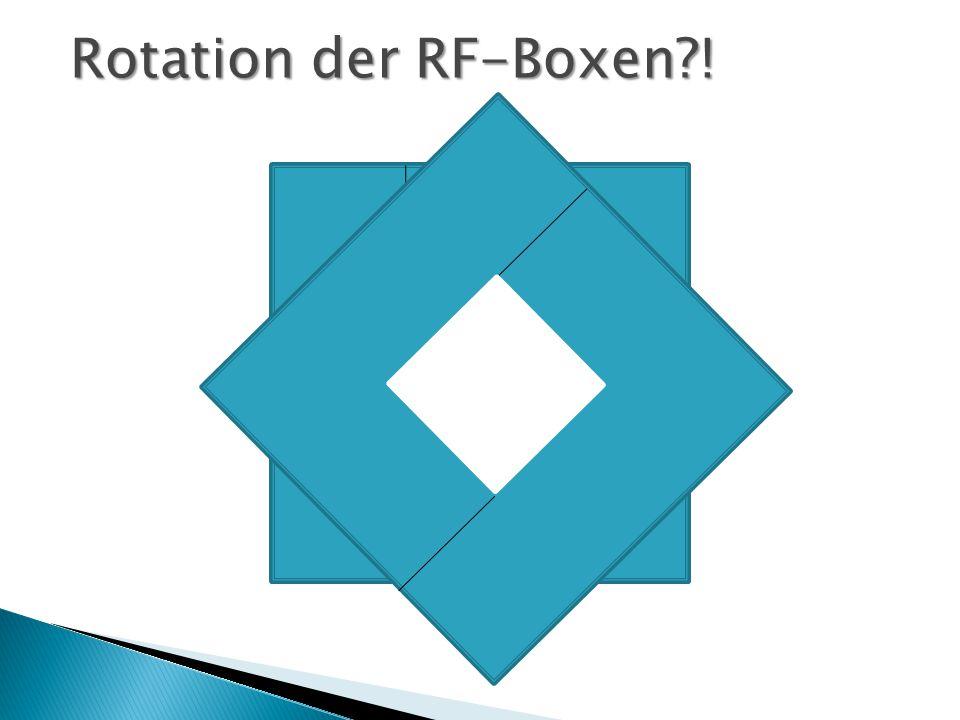 Rotation der RF-Boxen !