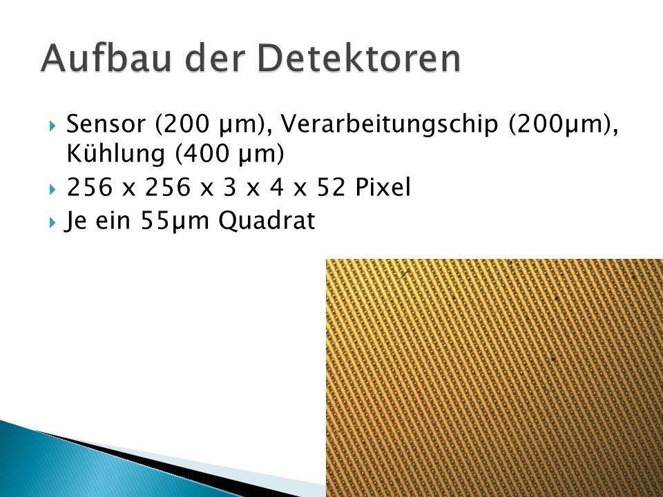  Sensor (200 µm), Verarbeitungschip (200µm), Kühlung (400 µm)  256 x 256 x 3 x 4 x 52 Pixel  Je ein 55µm Quadrat
