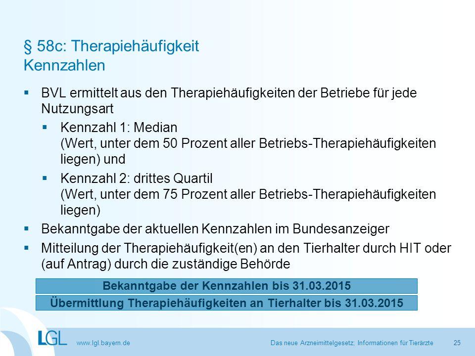 www.lgl.bayern.de § 58c: Therapiehäufigkeit Kennzahlen  BVL ermittelt aus den Therapiehäufigkeiten der Betriebe für jede Nutzungsart  Kennzahl 1: Me