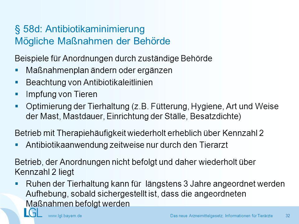 www.lgl.bayern.de § 58d: Antibiotikaminimierung Mögliche Maßnahmen der Behörde Beispiele für Anordnungen durch zuständige Behörde  Maßnahmenplan ände