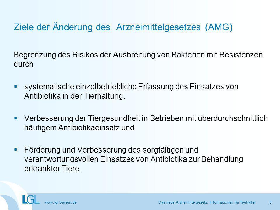 www.lgl.bayern.de Das neue Arzneimittelgesetz; Informationen für Tierhalter Ziele der Änderung des Arzneimittelgesetzes (AMG) Begrenzung des Risikos der Ausbreitung von Bakterien mit Resistenzen durch  systematische einzelbetriebliche Erfassung des Einsatzes von Antibiotika in der Tierhaltung,  Verbesserung der Tiergesundheit in Betrieben mit überdurchschnittlich häufigem Antibiotikaeinsatz und  Förderung und Verbesserung des sorgfältigen und verantwortungsvollen Einsatzes von Antibiotika zur Behandlung erkrankter Tiere.