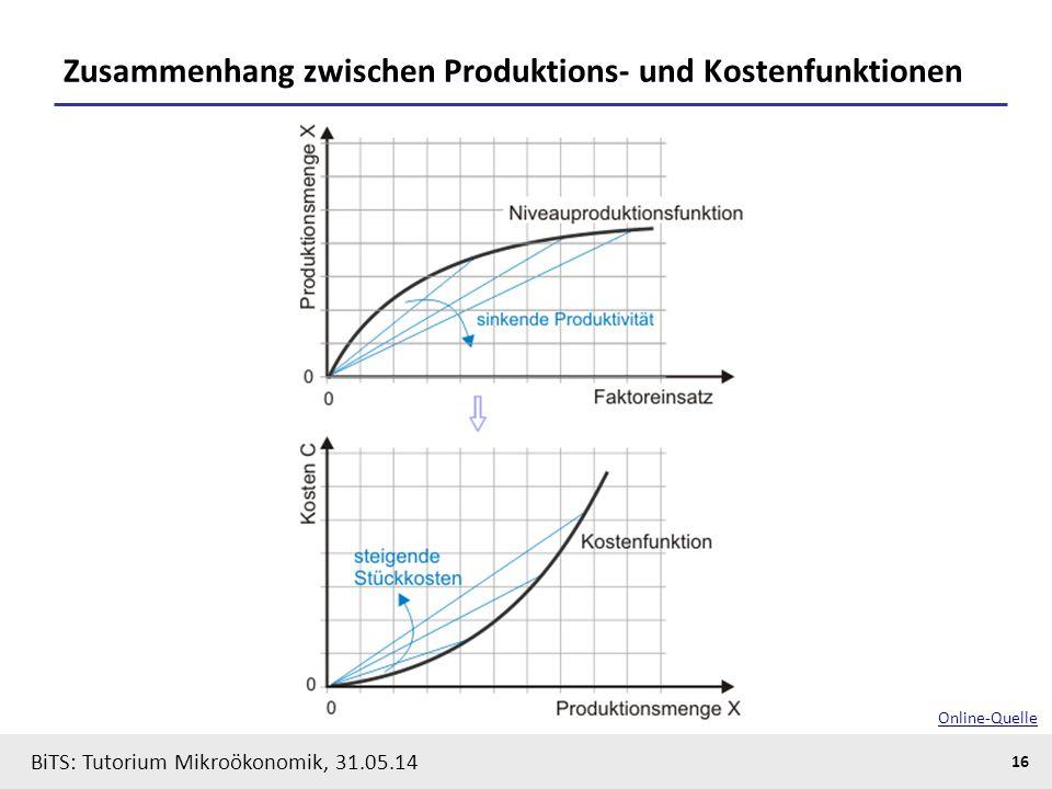 16 BiTS: Tutorium Mikroökonomik, 31.05.14 Zusammenhang zwischen Produktions- und Kostenfunktionen Online-Quelle