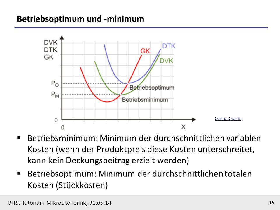 19 BiTS: Tutorium Mikroökonomik, 31.05.14 Betriebsoptimum und -minimum  Betriebsminimum: Minimum der durchschnittlichen variablen Kosten (wenn der Pr
