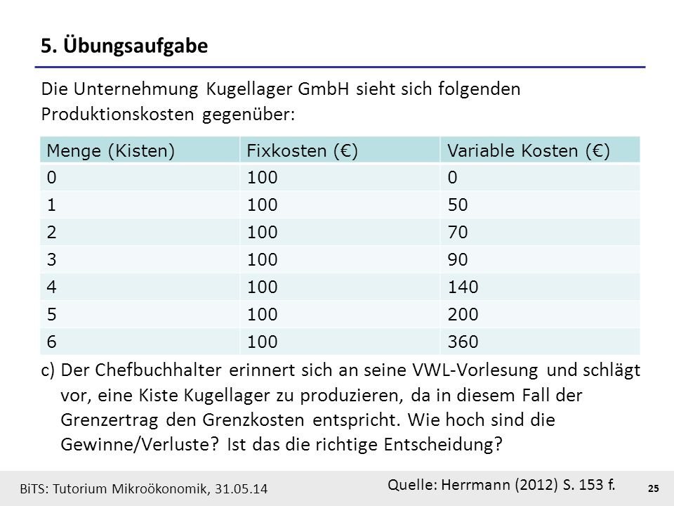 25 BiTS: Tutorium Mikroökonomik, 31.05.14 5. Übungsaufgabe Die Unternehmung Kugellager GmbH sieht sich folgenden Produktionskosten gegenüber: c) Der C