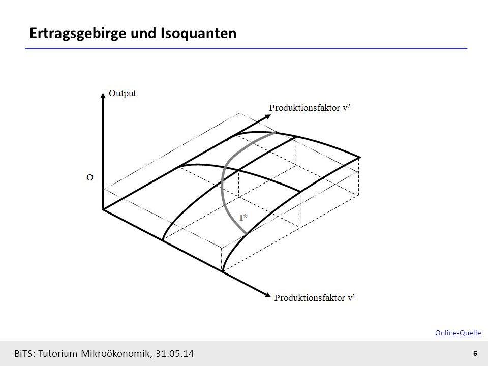 6 BiTS: Tutorium Mikroökonomik, 31.05.14 Ertragsgebirge und Isoquanten Online-Quelle