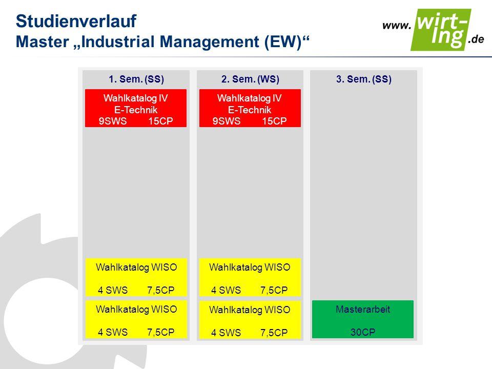 "Studienverlauf Master ""Industrial Management (EW)"" 1. Sem. (SS)2. Sem. (WS)3. Sem. (SS) Wahlkatalog IV E-Technik 9SWS15CP Wahlkatalog WISO 4 SWS 7,5CP"