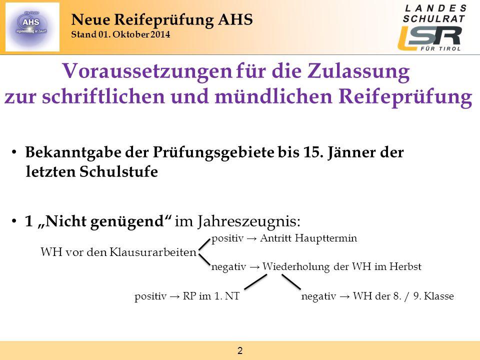 3 Voraussetzungen für die Zulassung zur schriftlichen und mündlichen Reifeprüfung 2 Nichtgenügend im Jahreszeugnis: beide WH positiv → RP im 1.