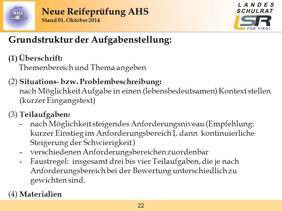 22 Grundstruktur der Aufgabenstellung: (1)Überschrift: Themenbereich und Thema angeben (2) Situations- bzw.