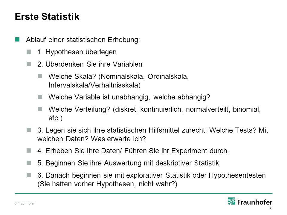 © Fraunhofer Erste Statistik: Deskriptive Statistik R> mean(patients$SPUTUM_NEUTROPHILS_ABS) [1] 4.238 R> var(patients$SPUTUM_NEUTROPHILS_ABS) [1] 41.33 R> mean(patients[patients$Copd == Y , SPUTUM_NEUTROPHILS_ABS ]) [1] 7.568 R> mean(patients[patients$Copd == N , SPUTUM_NEUTROPHILS_ABS ]) [1] 0.9071 R> var(patients[patients$Copd == Y , SPUTUM_NEUTROPHILS_ABS ]) [1] 60.29 R> var(patients[patients$Copd == N , SPUTUM_NEUTROPHILS_ABS ]) [1] 1.194 Live