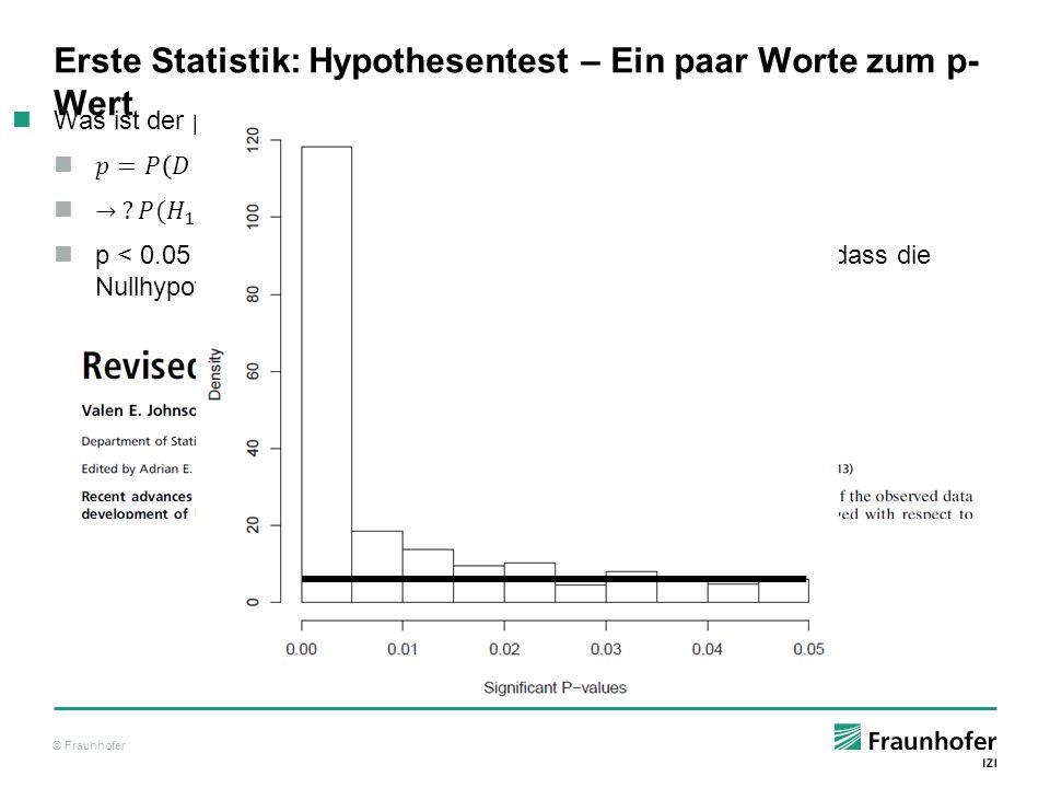 © Fraunhofer Erste Statistik: Hypothesentest – Ein paar Worte zum p- Wert
