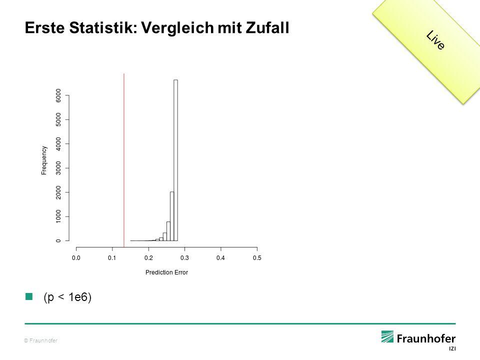 © Fraunhofer Erste Statistik: Vergleich mit Zufall (p < 1e6) Live