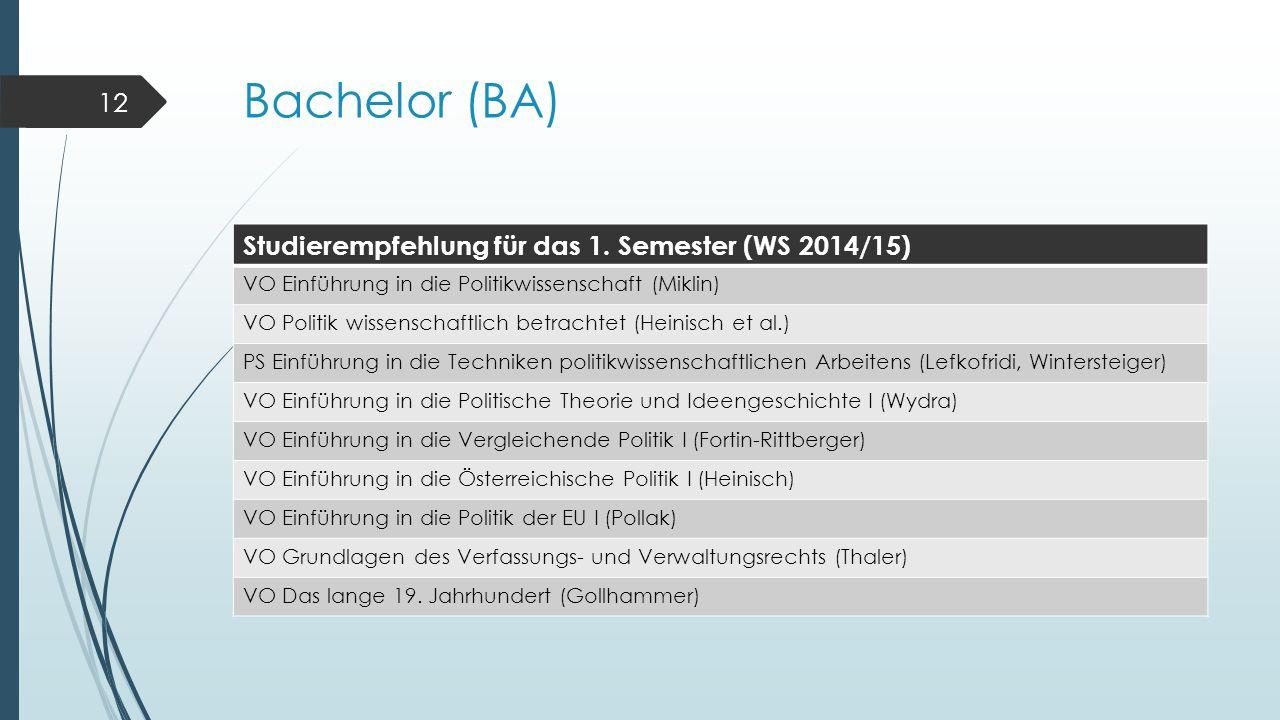 Bachelor (BA) Studierempfehlung für das 1. Semester (WS 2014/15) VO Einführung in die Politikwissenschaft (Miklin) VO Politik wissenschaftlich betrach