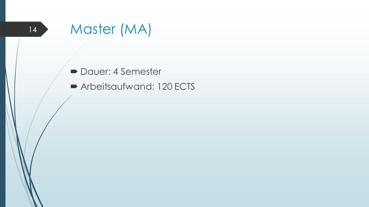 Master (MA)  Dauer: 4 Semester  Arbeitsaufwand: 120 ECTS 14