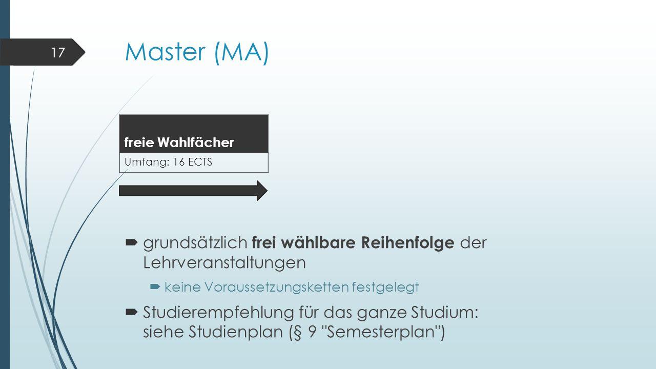 Master (MA) freie Wahlfächer Umfang: 16 ECTS 17  grundsätzlich frei wählbare Reihenfolge der Lehrveranstaltungen  keine Voraussetzungsketten festgelegt  Studierempfehlung für das ganze Studium: siehe Studienplan (§ 9 Semesterplan )