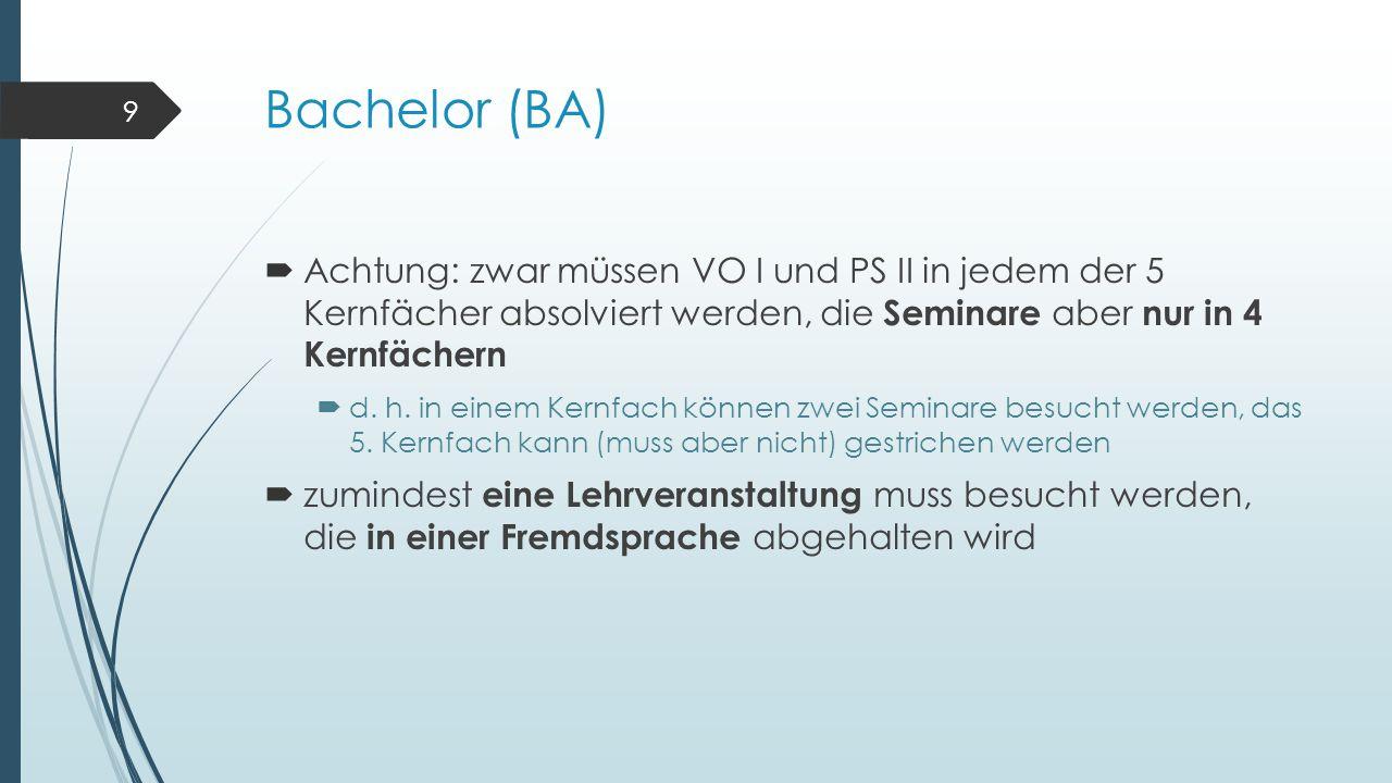 Bachelor (BA)  Achtung: zwar müssen VO I und PS II in jedem der 5 Kernfächer absolviert werden, die Seminare aber nur in 4 Kernfächern  d. h. in ein