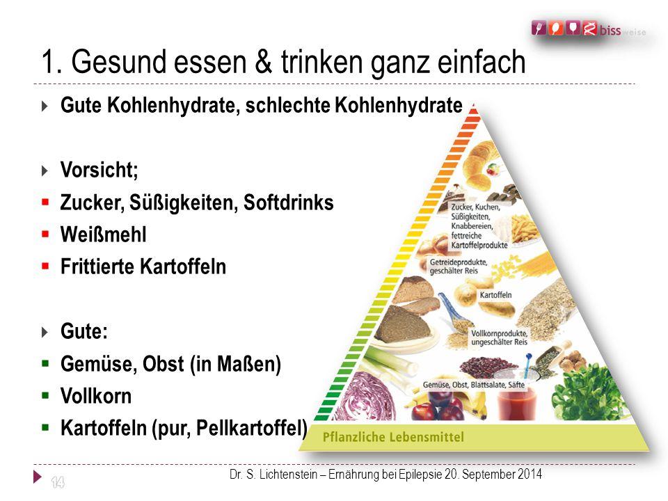 1. Gesund essen & trinken ganz einfach  Gute Kohlenhydrate, schlechte Kohlenhydrate  Vorsicht;  Zucker, Süßigkeiten, Softdrinks  Weißmehl  Fritti