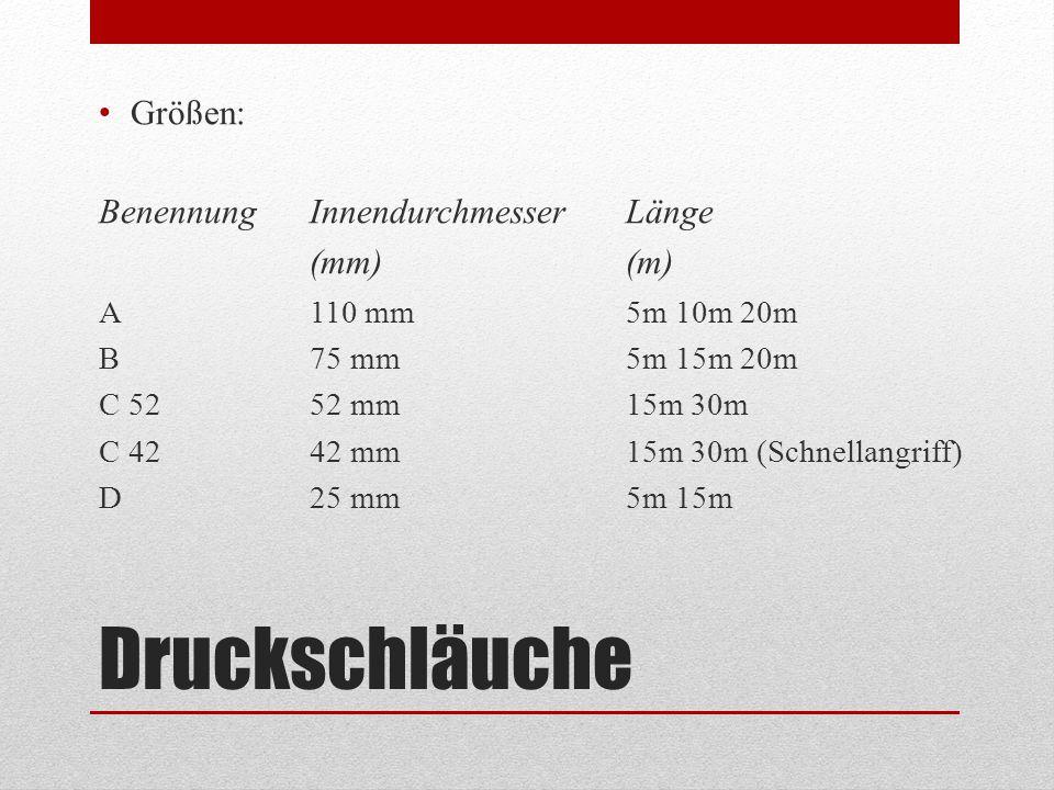 Druckschläuche Größen: BenennungInnendurchmesser Länge (mm) (m) A110 mm5m 10m 20m B75 mm5m 15m 20m C 5252 mm15m 30m C 4242 mm15m 30m (Schnellangriff)