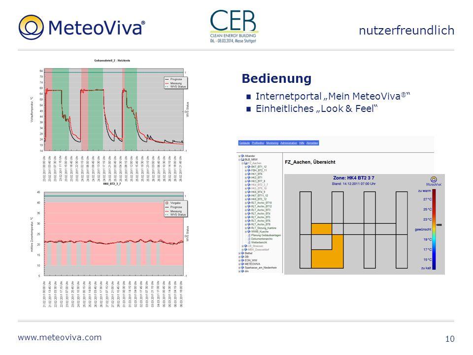 """www.meteoviva.com 10 Bedienung Internetportal """"Mein MeteoViva ® """" Einheitliches """"Look & Feel"""" nutzerfreundlich"""