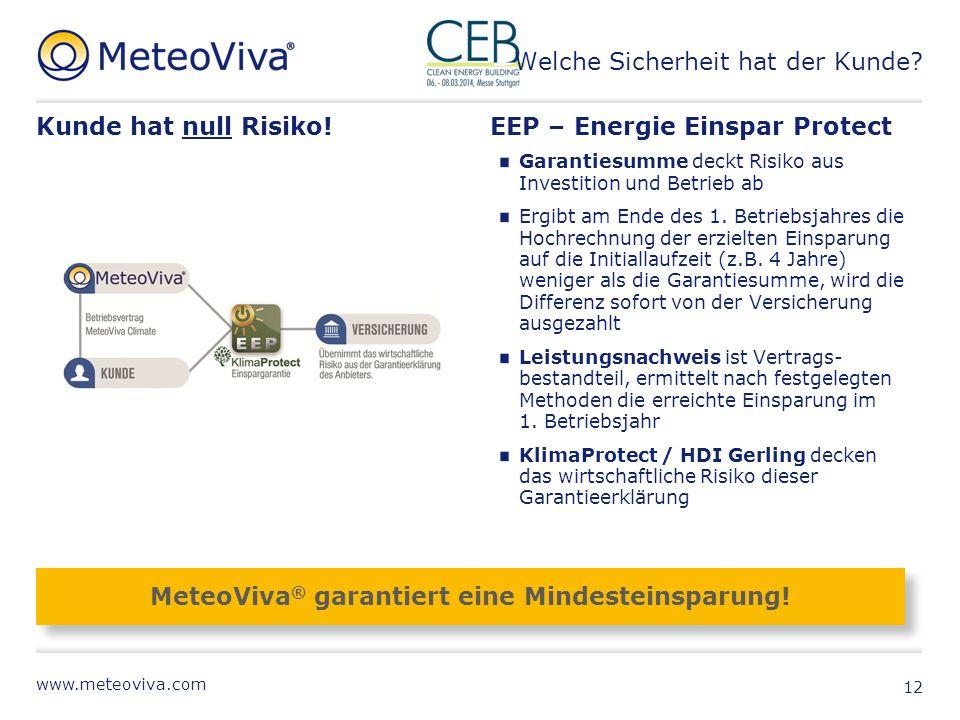 www.meteoviva.com 12 Kunde hat null Risiko! EEP – Energie Einspar Protect Garantiesumme deckt Risiko aus Investition und Betrieb ab Ergibt am Ende des
