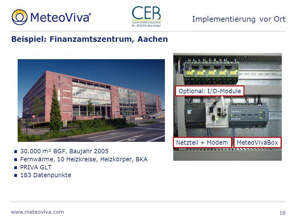 www.meteoviva.com Beispiel: Finanzamtszentrum, Aachen 30.000 m² BGF, Baujahr 2005 Fernwärme, 10 Heizkreise, Heizkörper, BKA PRIVA GLT 183 Datenpunkte