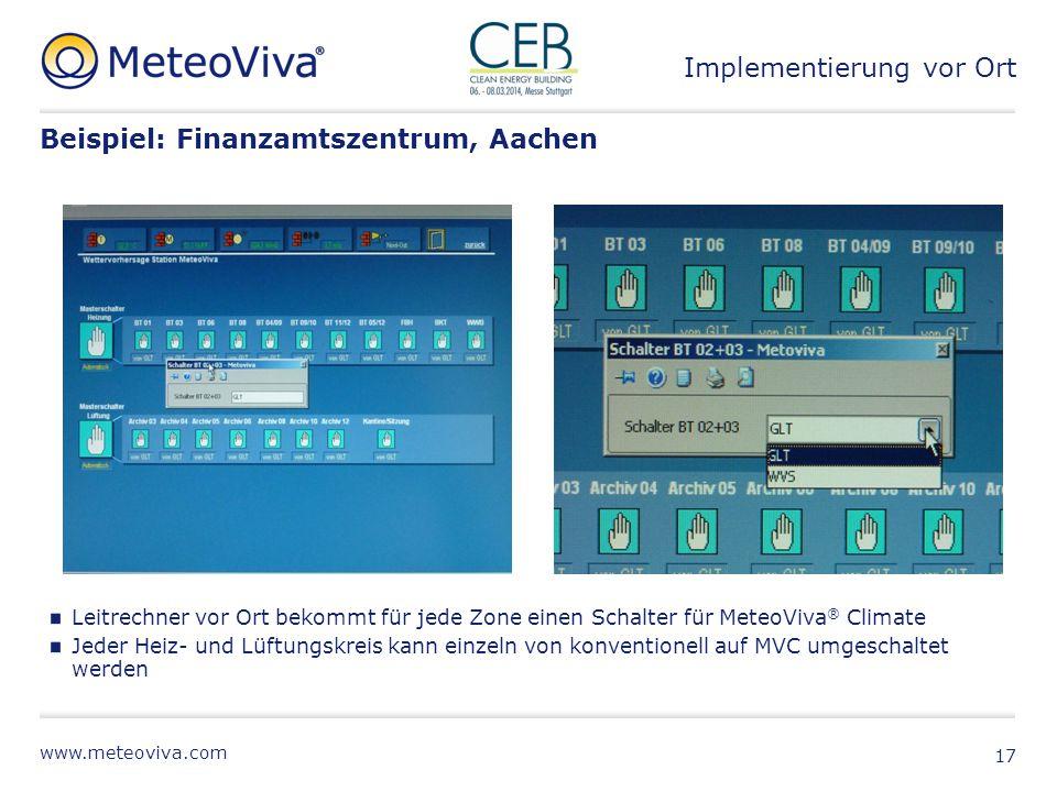 www.meteoviva.com Beispiel: Finanzamtszentrum, Aachen Leitrechner vor Ort bekommt für jede Zone einen Schalter für MeteoViva ® Climate Jeder Heiz- und