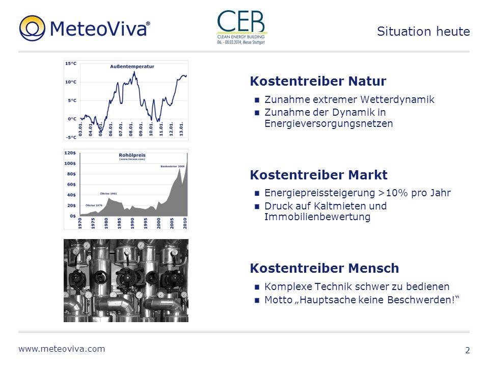 www.meteoviva.com Projektablauf 13 Projektierung Verbindliches Angebot 2-4 Wochen 4-12 Ingenieurtage Betrieb Leistungs- nachweis nach 3 und 12 Monaten erfolgsabhängig oder fix Vertrieb Richtpreis- angebot 1-2 Wochen kostenlos Setup Installation + Abnahme 6-10 Wochen 2.500 – 5.000 €/Zone MeteoViva ® Climate Implementierung in 2-4 Monaten möglich!