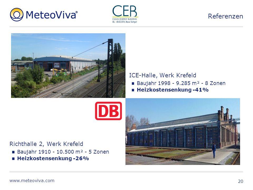www.meteoviva.com 20 Richthalle 2, Werk Krefeld Baujahr 1910 - 10.500 m² - 5 Zonen Heizkostensenkung -26% ICE-Halle, Werk Krefeld Baujahr 1998 - 9.285