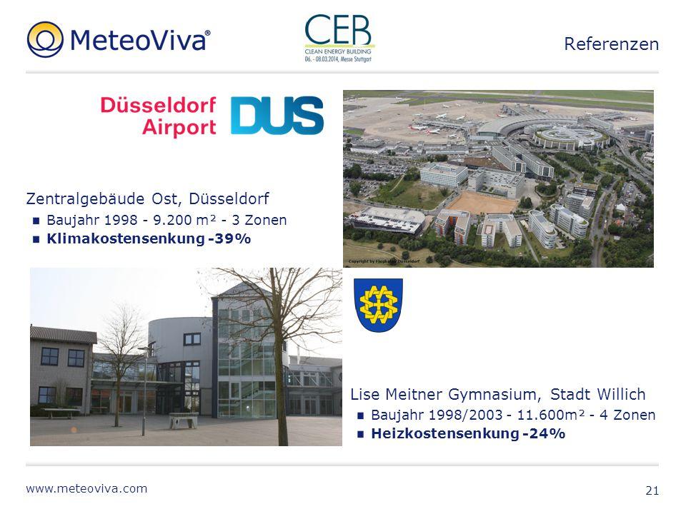 www.meteoviva.com 21 Zentralgebäude Ost, Düsseldorf Baujahr 1998 - 9.200 m² - 3 Zonen Klimakostensenkung -39% Lise Meitner Gymnasium, Stadt Willich Ba