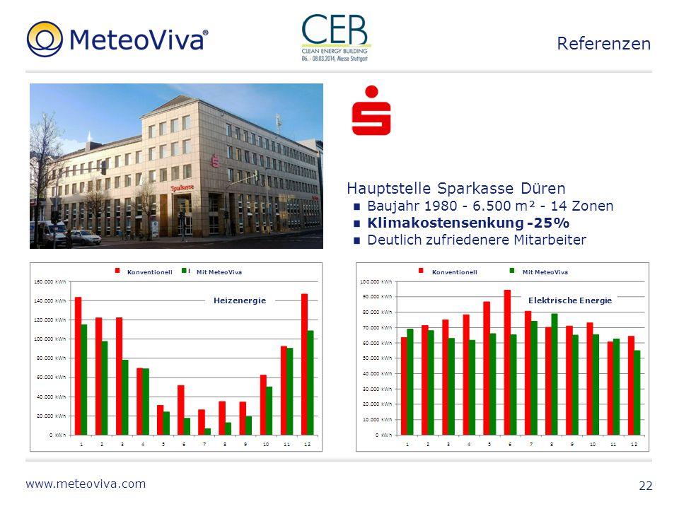www.meteoviva.com 22 Hauptstelle Sparkasse Düren Baujahr 1980 - 6.500 m² - 14 Zonen Klimakostensenkung -25% Deutlich zufriedenere Mitarbeiter Referenz