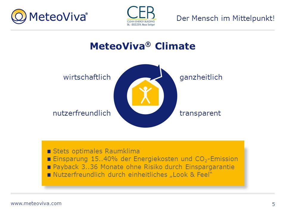 www.meteoviva.com MeteoViva ® Climate 5 Der Mensch im Mittelpunkt! Stets optimales Raumklima Einsparung 15..40% der Energiekosten und CO 2 -Emission P
