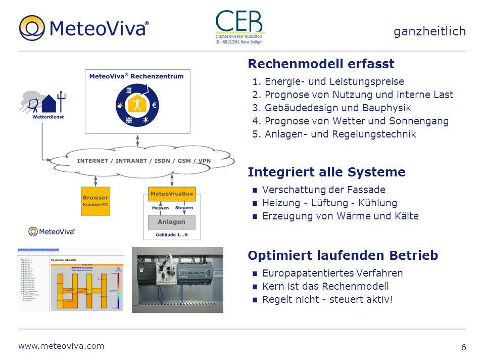 www.meteoviva.com 6 Rechenmodell erfasst 1. Energie- und Leistungspreise 2. Prognose von Nutzung und interne Last 3. Gebäudedesign und Bauphysik 4. Pr