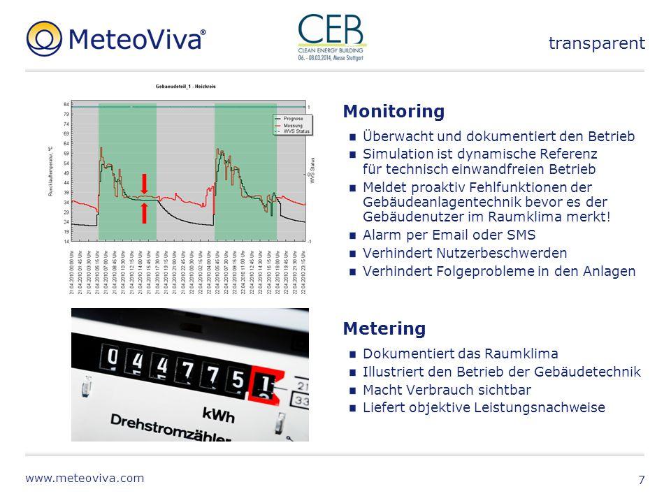 www.meteoviva.com 7 Monitoring Überwacht und dokumentiert den Betrieb Simulation ist dynamische Referenz für technisch einwandfreien Betrieb Meldet pr