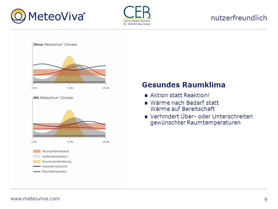 """www.meteoviva.com 10 Bedienung Internetportal """"Mein MeteoViva ® Einheitliches """"Look & Feel nutzerfreundlich"""