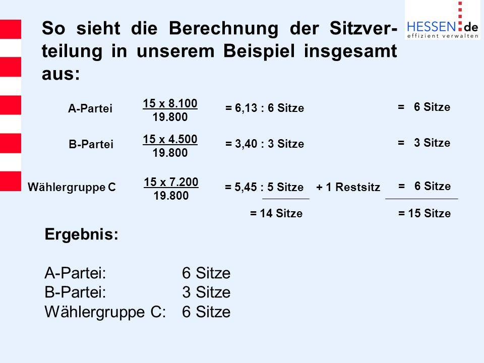 Ergebnis: A-Partei:6 Sitze B-Partei:3 Sitze Wählergruppe C:6 Sitze So sieht die Berechnung der Sitzver- teilung in unserem Beispiel insgesamt aus: 15