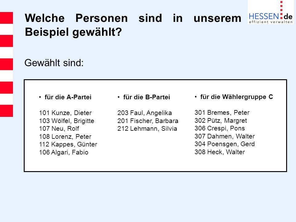 Gewählt sind: für die A-Partei 101 Kunze, Dieter 103 Wölfel, Brigitte 107 Neu, Rolf 108 Lorenz, Peter 112 Kappes, Günter 106 Algari, Fabio für die B-P