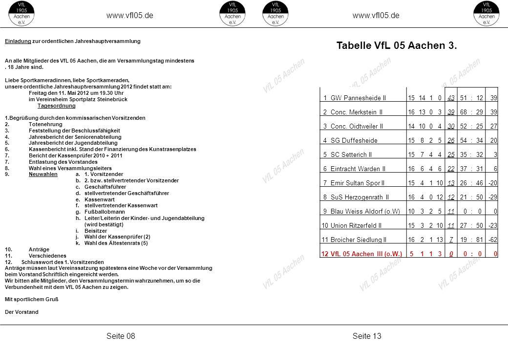 www.vfl05.de Seite 13Seite 08 Tabelle VfL 05 Aachen 3.