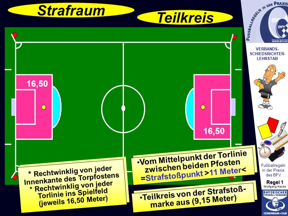VERBANDS- SCHIEDSRICHTER- LEHRSTAB Fußballregeln in der Praxis des BFV Regel 1 Wolfgang Hauke 16,50 Strafraum Teilkreis von der Strafstoß- marke aus (