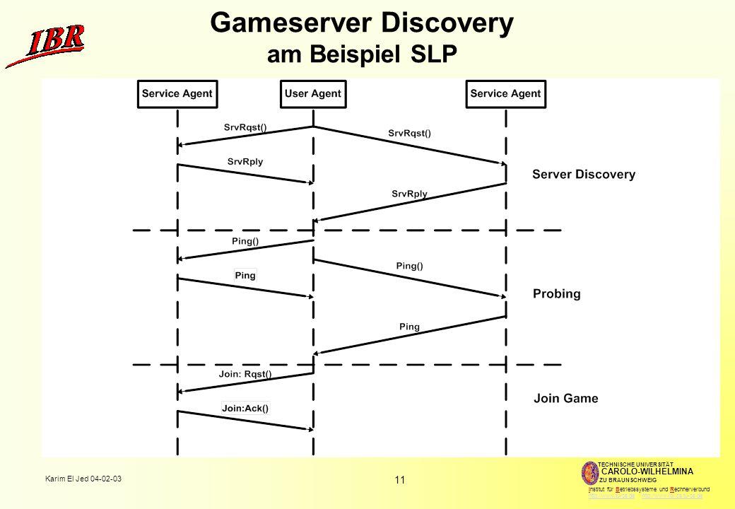 11 Karim El Jed 04-02-03 TECHNISCHE UNIVERSITÄT ZU BRAUNSCHWEIG CAROLO-WILHELMINA Institut für Betriebssysteme und Rechnerverbund http://www.tu-bs.de http://www.ibr.cs.tu-bs.dehttp://www.tu-bs.dehttp://www.ibr.cs.tu-bs.de Gameserver Discovery am Beispiel SLP