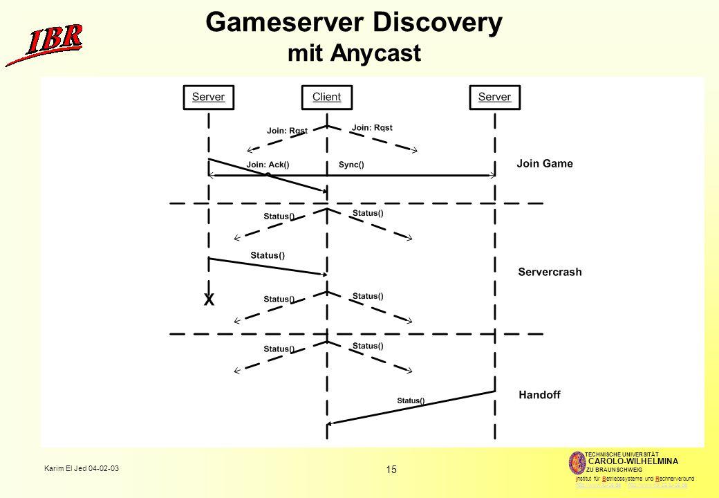 15 Karim El Jed 04-02-03 TECHNISCHE UNIVERSITÄT ZU BRAUNSCHWEIG CAROLO-WILHELMINA Institut für Betriebssysteme und Rechnerverbund http://www.tu-bs.de http://www.ibr.cs.tu-bs.dehttp://www.tu-bs.dehttp://www.ibr.cs.tu-bs.de Gameserver Discovery mit Anycast