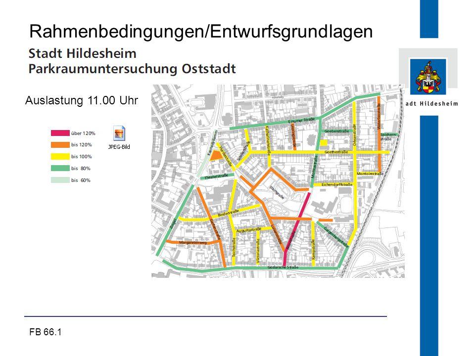 FB 66.1 Rahmenbedingungen/Entwurfsgrundlagen Auslastung 11.00 Uhr